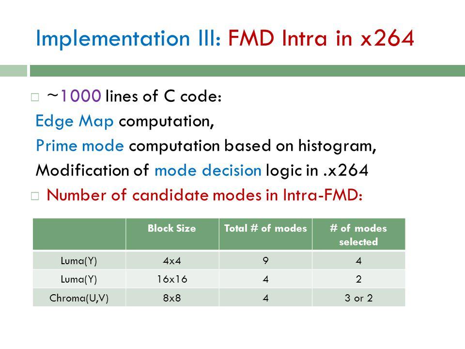 FAST MODE DECISION IN H264/AVC VIDEO CODEC NIRANJAN MULAY ( ) CHEN