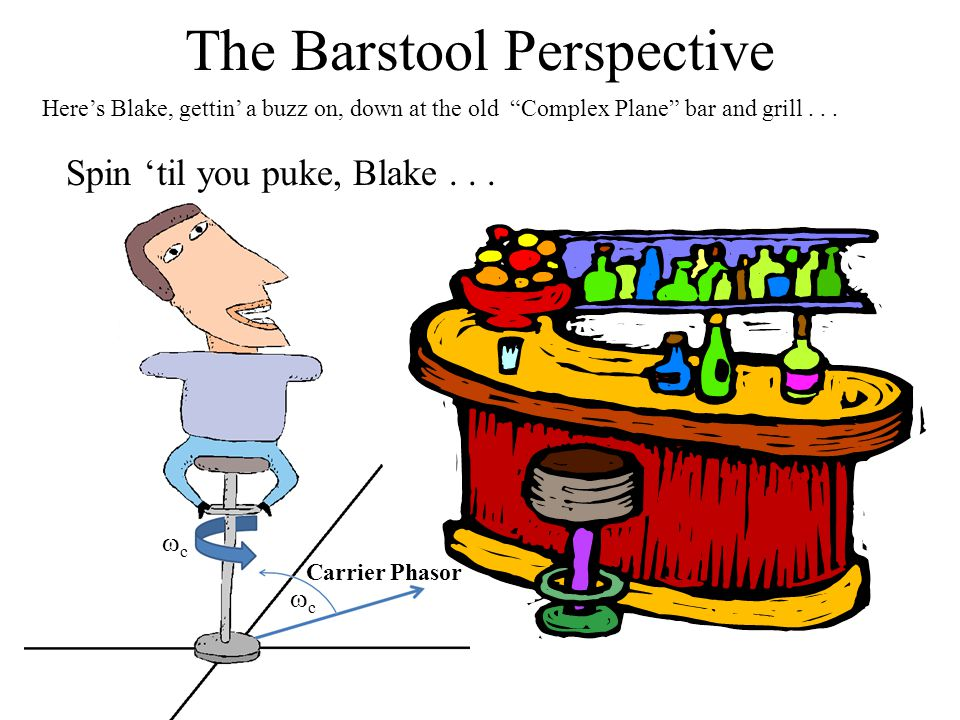 The Barstool Perspective Carrier Phasor cc cc Here's Blake, gettin' a buzz on, down at the old Complex Plane bar and grill...