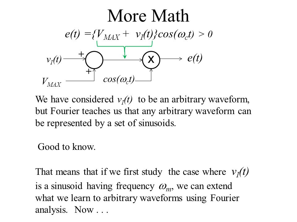 More Math e(t) ={V MAX + v I (t)}cos(  c t ) > 0 We have considered v I (t) to be an arbitrary waveform, but Fourier teaches us that any arbitrary waveform can be represented by a set of sinusoids.