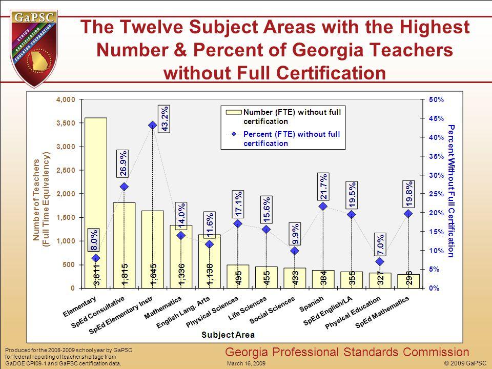 Certification April 16 Georgia Professional Standards Commission