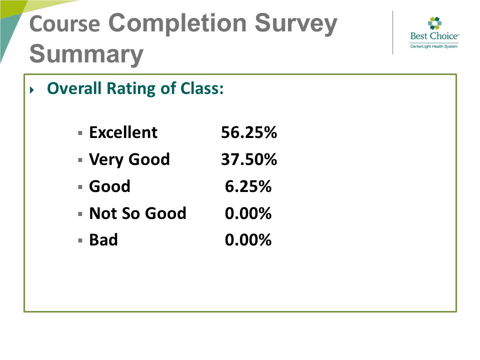 Course Completion Survey Summary  Overall Rating of Class:  Excellent56.25%  Very Good37.50%  Good 6.25%  Not So Good 0.00%  Bad 0.00%