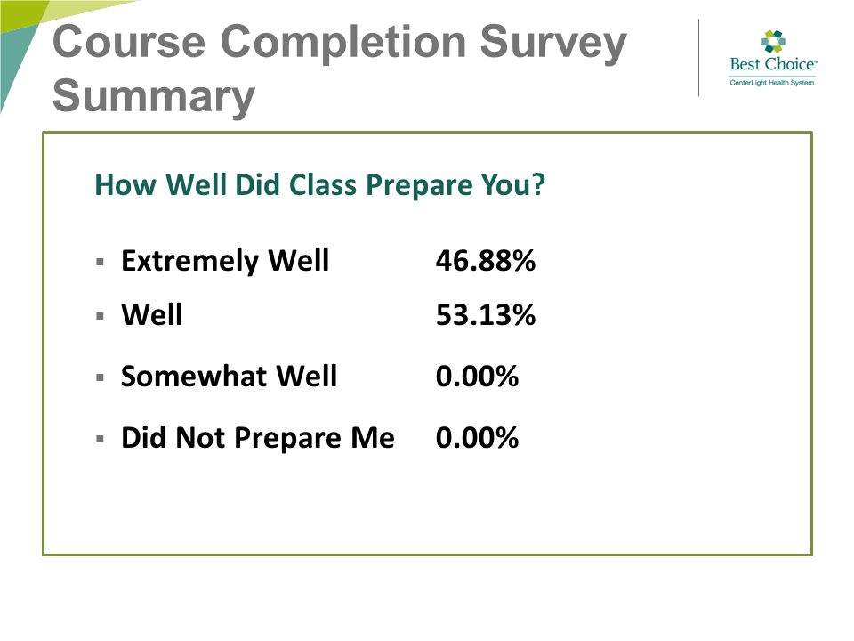 Course Completion Survey Summary How Well Did Class Prepare You.