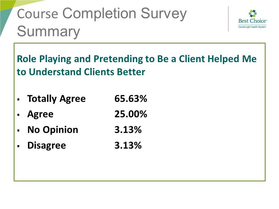 Course Completion Survey Summary Role Playing and Pretending to Be a Client Helped Me to Understand Clients Better  Totally Agree65.63%  Agree25.00%  No Opinion3.13%  Disagree3.13%