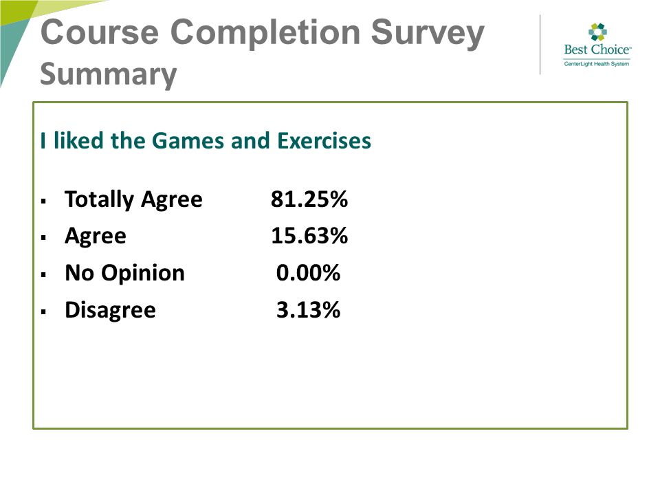 Course Completion Survey Summary I liked the Games and Exercises  Totally Agree81.25%  Agree15.63%  No Opinion 0.00%  Disagree 3.13%