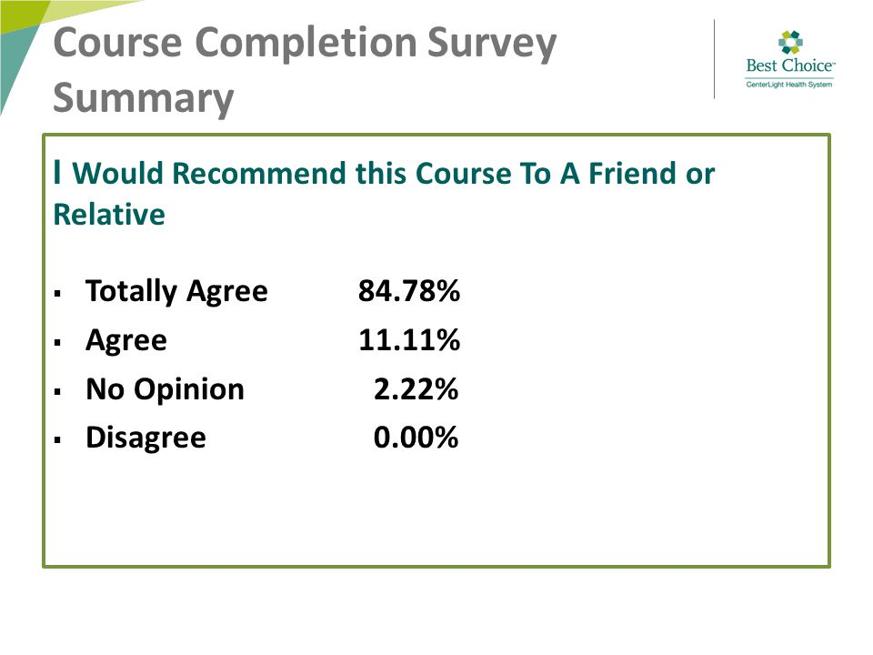 Course Completion Survey Summary I Would Recommend this Course To A Friend or Relative  Totally Agree84.78%  Agree11.11%  No Opinion 2.22%  Disagree 0.00%
