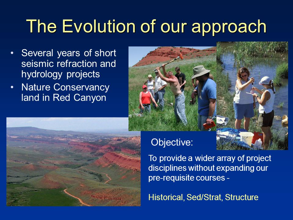 The Evolution of our approach Several years of short seismic refraction and hydrology projects Nature Conservancy land in Red Canyon Objective: To provide a wider array of project disciplines without expanding our pre-requisite courses - Historical, Sed/Strat, Structure