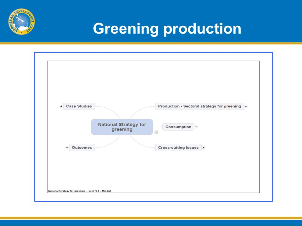 Greening production