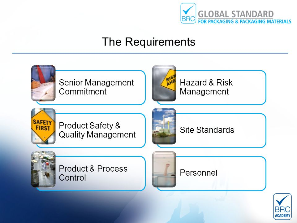 The Requirements Senior Management Commitment Hazard & Risk Management Product Safety & Quality Management Site Standards Product & Process Control Personne l