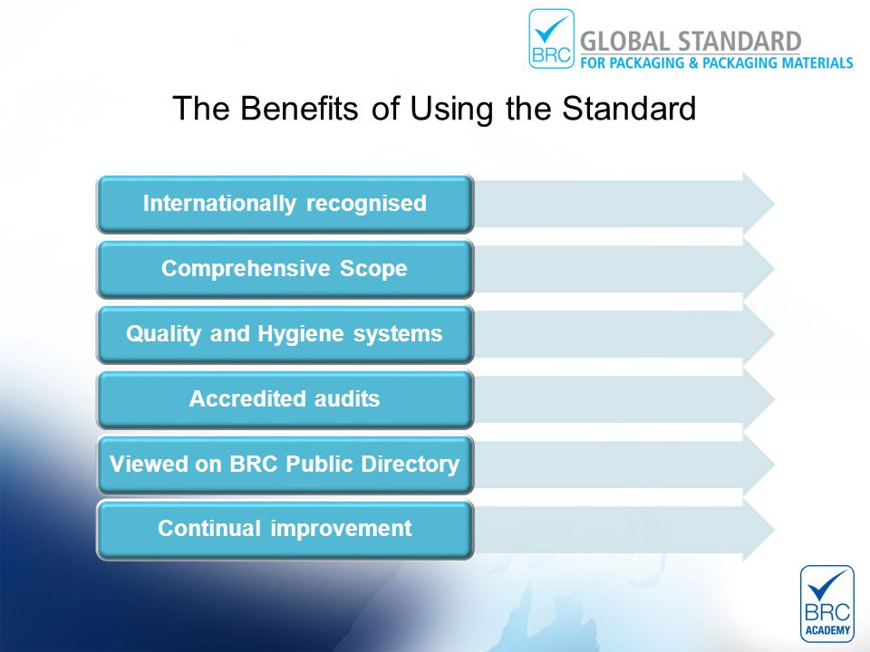 The Benefits of Using the Standard Internationally recognisedComprehensive ScopeQuality and Hygiene systemsAccredited auditsViewed on BRC Public DirectoryContinual improvement