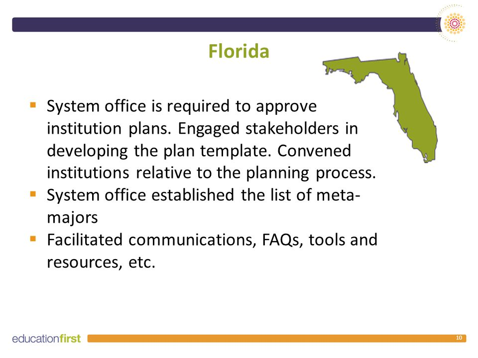 Florida 10  System office is required to approve institution plans.