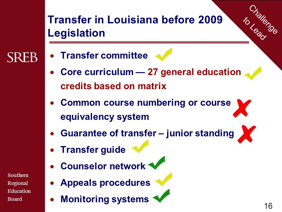 Southern Regional Education Board Challenge to Lead Transfer in Louisiana before 2009 Legislation  Transfer committee  Core curriculum — 27 general education credits based on matrix  Common course numbering or course equivalency system  Guarantee of transfer – junior standing  Transfer guide  Counselor network  Appeals procedures  Monitoring systems 16