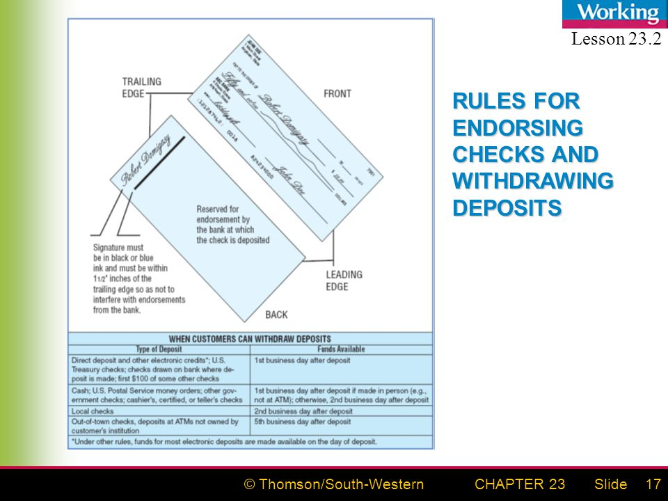 © Thomson/South-WesternSlideCHAPTER 2317 RULES FOR ENDORSING CHECKS AND WITHDRAWING DEPOSITS Lesson 23.2