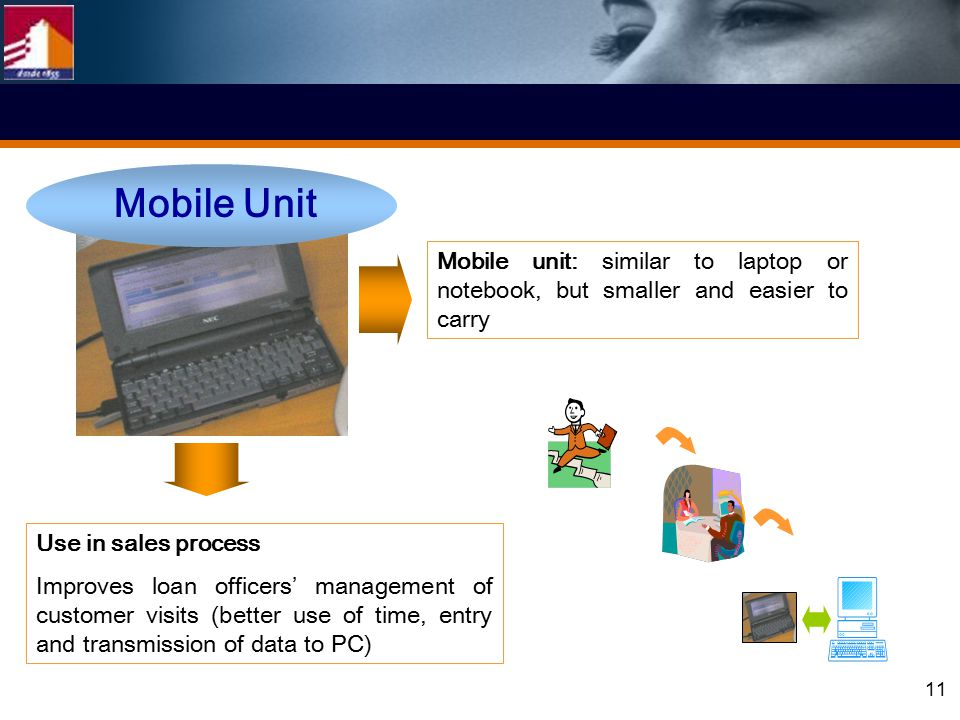 11 Mobile unit: similar to laptop or notebook, but smaller and easier to carry Use in sales process Improves loan officers' management of customer visits (better use of time, entry and transmission of data to PC) Mobile Unit