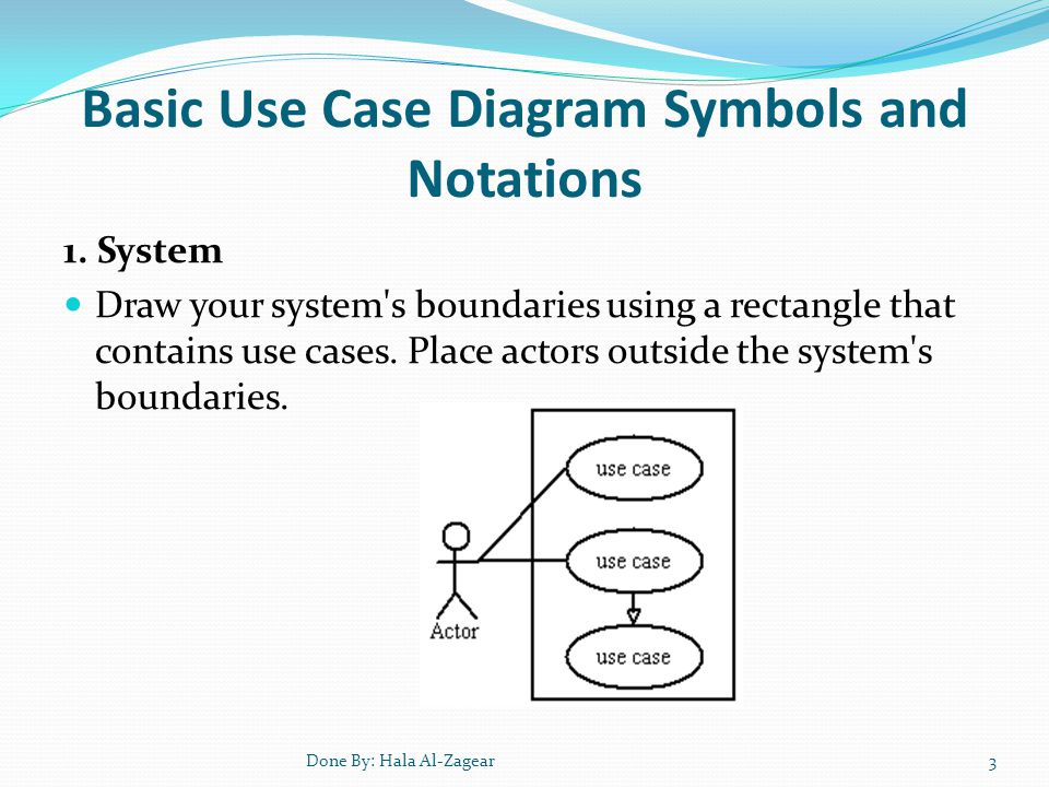 Tutorial 2 What Is A Uml Use Case Diagram Use Case Diagrams Model