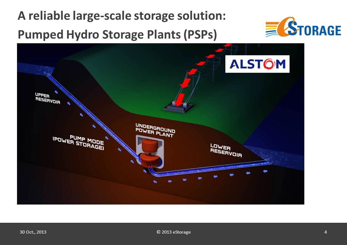 © 2013 eStorage4 A reliable large-scale storage solution: Pumped Hydro Storage Plants (PSPs) 30 Oct., 2013