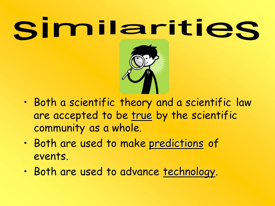 trueBoth a scientific theory and a scientific law are accepted to be true by the scientific community as a whole.