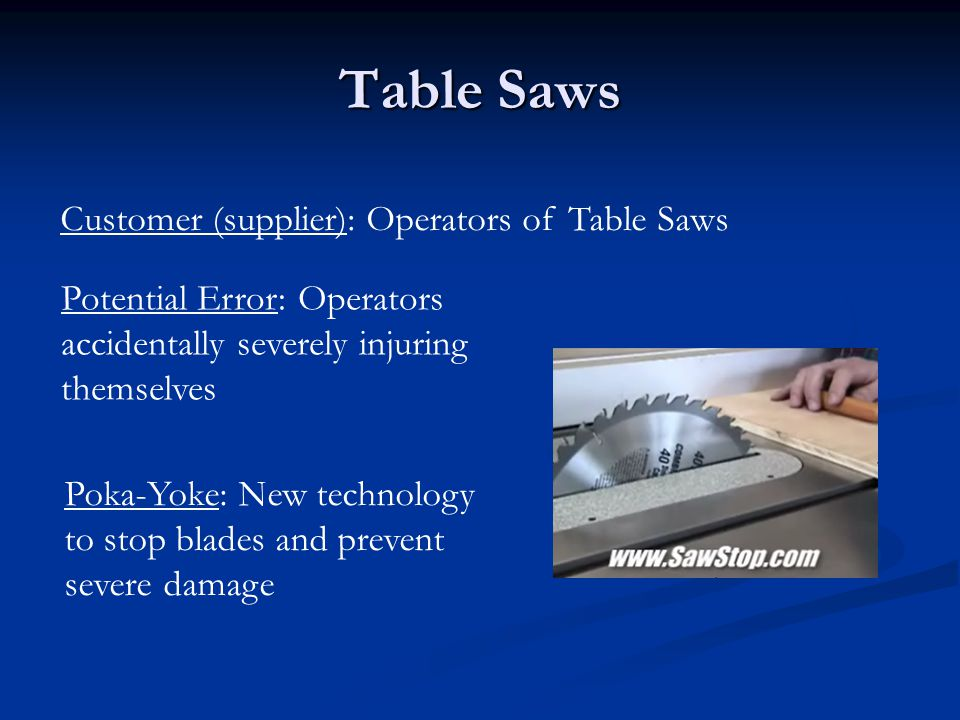 Table Saws Customer (supplier): Operators of Table Saws Potential Error: Operators accidentally severely injuring themselves Poka-Yoke: New technology to stop blades and prevent severe damage