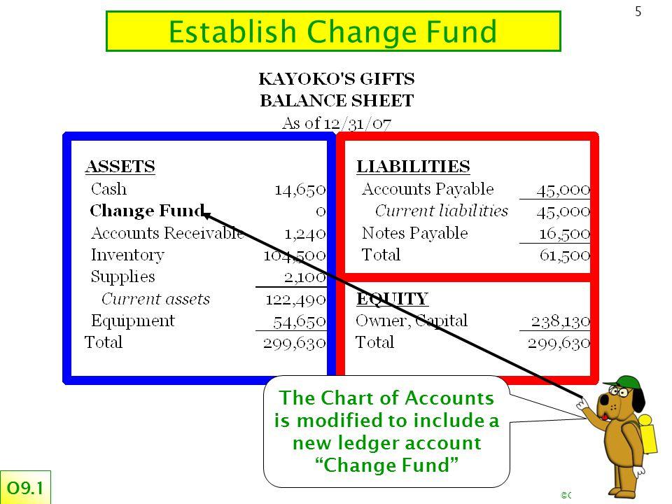 The change fund is what type of account лучшие внутридневные стратегии форекс