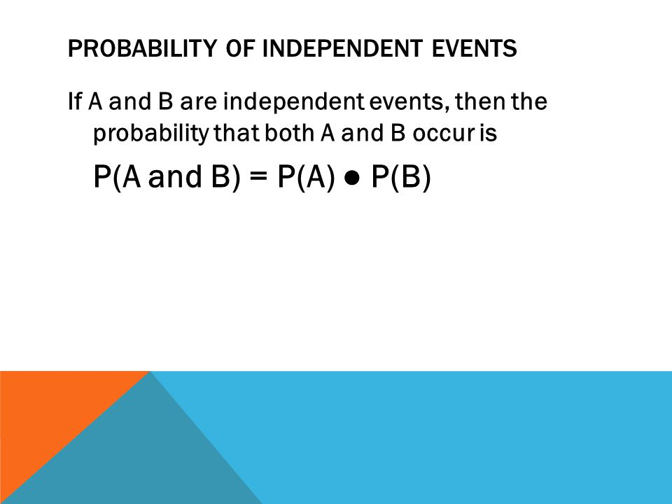 PROBABILITY OF INDEPENDENT EVENTS If A and B are independent events, then the probability that both A and B occur is P(A and B) = P(A) ● P(B)
