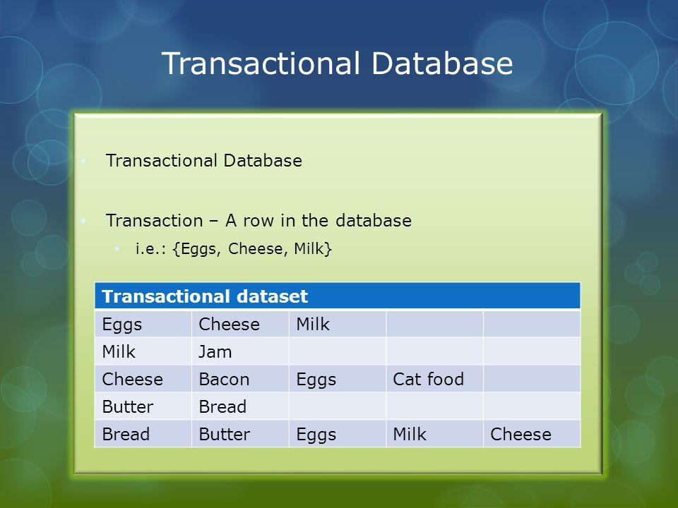 Association Mining Data Mining Spring Transactional Database