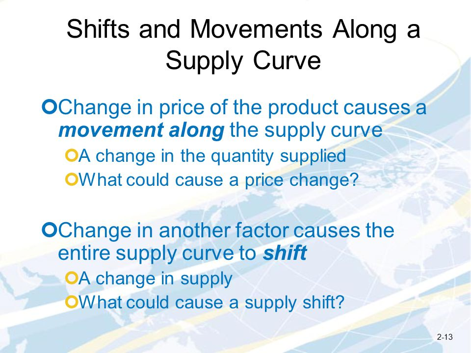 Shifts and Movements Along a Supply Curve Change in price of the product causes a movement along the supply curve A change in the quantity supplied What could cause a price change.