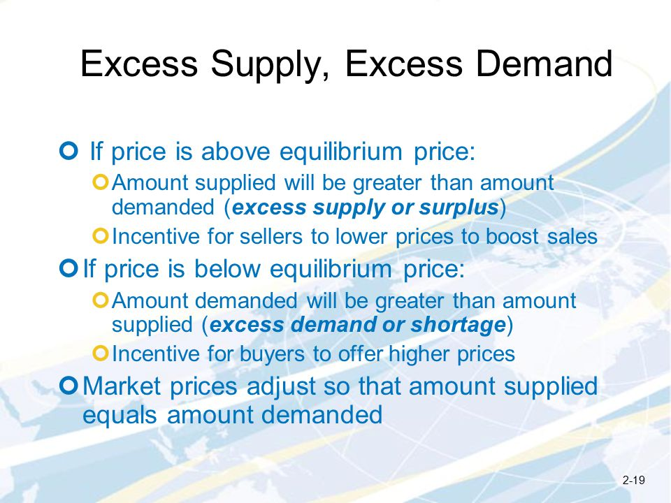 Excess Supply, Excess Demand If price is above equilibrium price: Amount supplied will be greater than amount demanded (excess supply or surplus) Incentive for sellers to lower prices to boost sales If price is below equilibrium price: Amount demanded will be greater than amount supplied (excess demand or shortage) Incentive for buyers to offer higher prices Market prices adjust so that amount supplied equals amount demanded 2-19