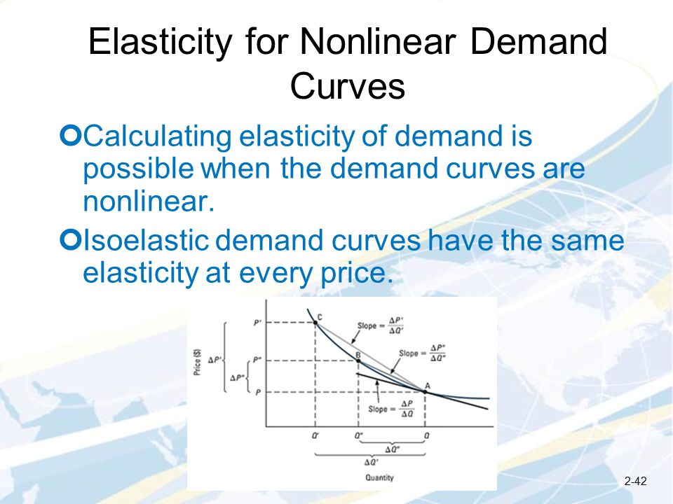 Elasticity for Nonlinear Demand Curves Calculating elasticity of demand is possible when the demand curves are nonlinear.