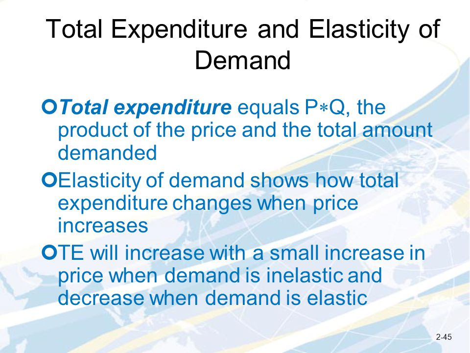 Total Expenditure and Elasticity of Demand Total expenditure equals P  Q, the product of the price and the total amount demanded Elasticity of demand shows how total expenditure changes when price increases TE will increase with a small increase in price when demand is inelastic and decrease when demand is elastic 2-45