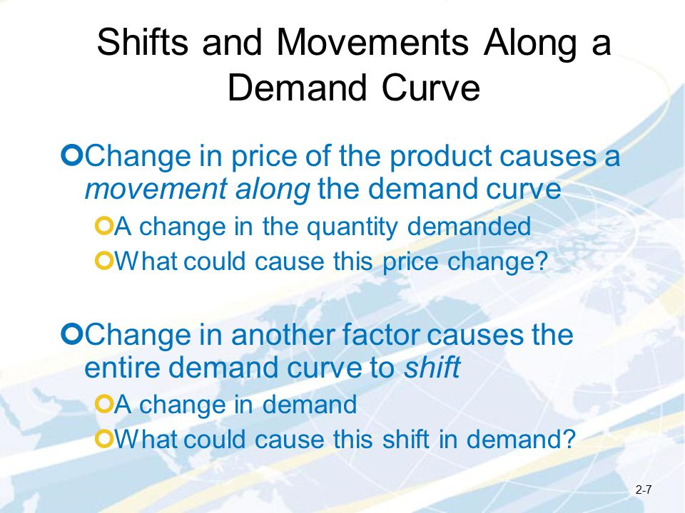 Shifts and Movements Along a Demand Curve Change in price of the product causes a movement along the demand curve A change in the quantity demanded What could cause this price change.