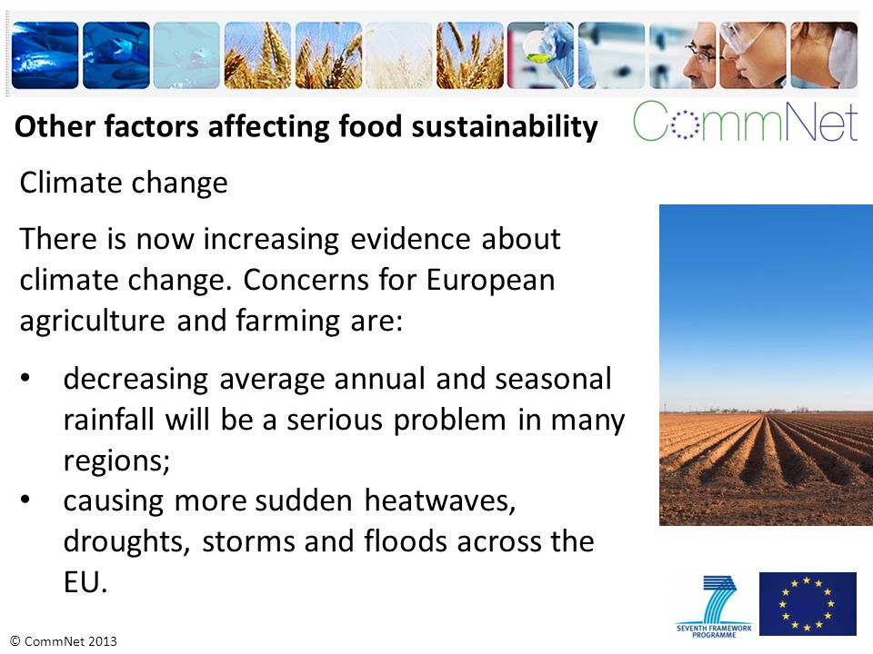 © CommNet 2013 Other factors affecting food sustainability Climate change There is now increasing evidence about climate change.
