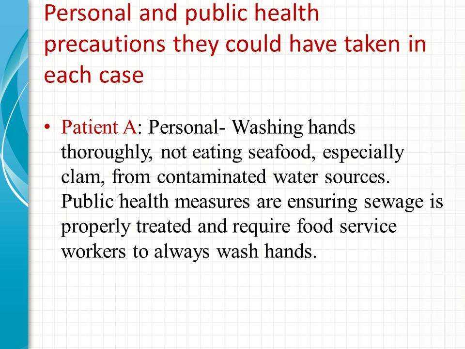 Personal and public health precautions they could have taken in each case Patient A: Personal- Washing hands thoroughly, not eating seafood, especially clam, from contaminated water sources.