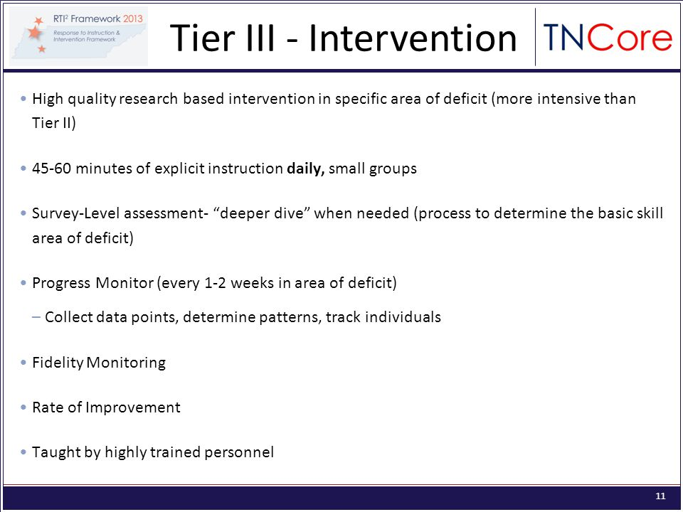 11 High quality research based intervention in specific area of deficit (more intensive than Tier II) minutes of explicit instruction daily, small groups Survey-Level assessment- deeper dive when needed (process to determine the basic skill area of deficit) Progress Monitor (every 1-2 weeks in area of deficit) –Collect data points, determine patterns, track individuals Fidelity Monitoring Rate of Improvement Taught by highly trained personnel Tier III - Intervention