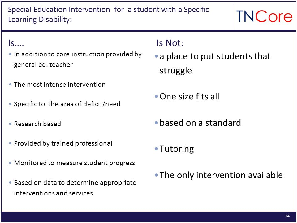 14 Special Education Intervention for a student with a Specific Learning Disability: Is….Is Not: In addition to core instruction provided by general ed.