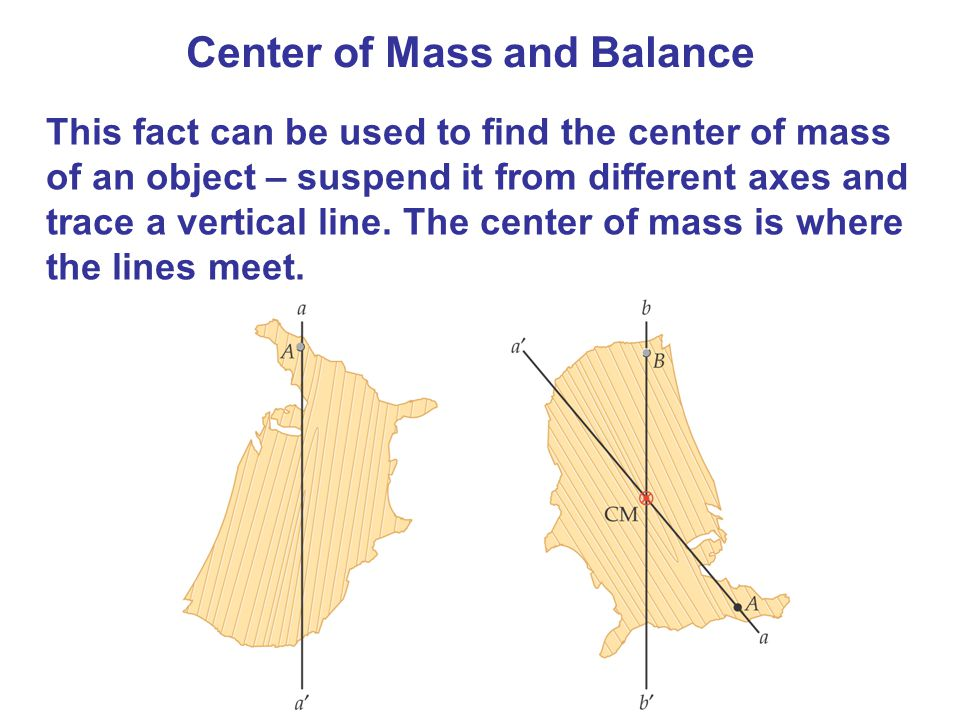 Center of Mass and Balance This fact can be used to find the center of mass of an object – suspend it from different axes and trace a vertical line.