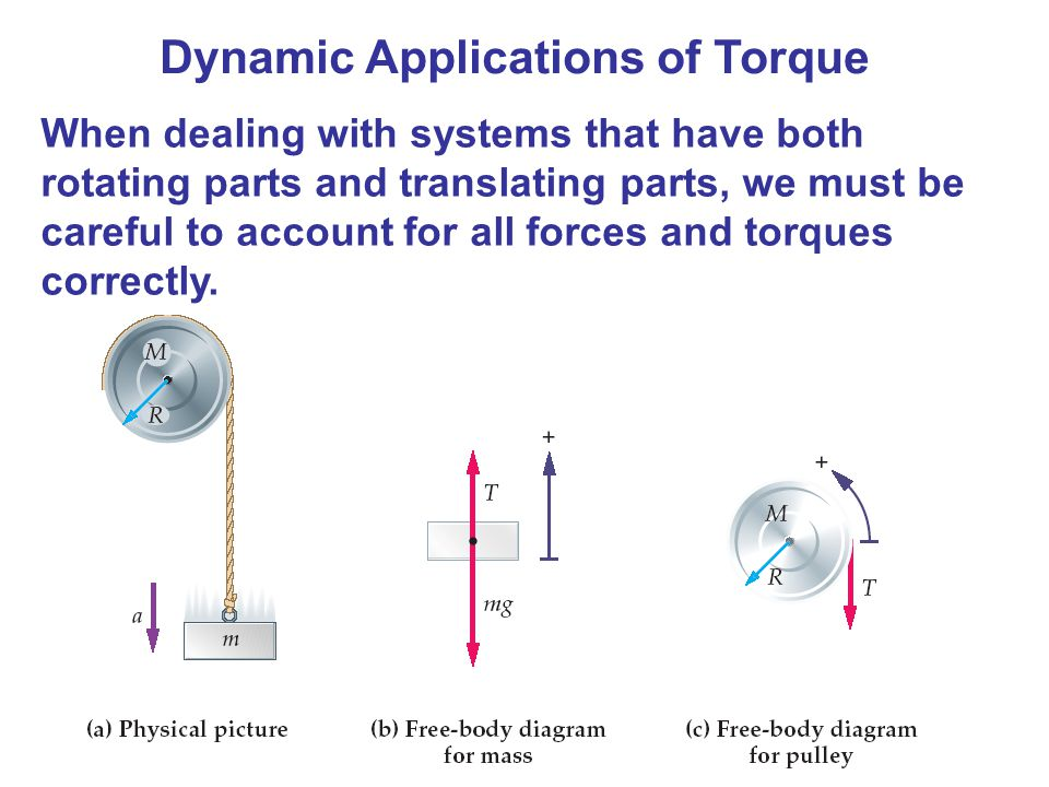 Dynamic Applications of Torque When dealing with systems that have both rotating parts and translating parts, we must be careful to account for all forces and torques correctly.