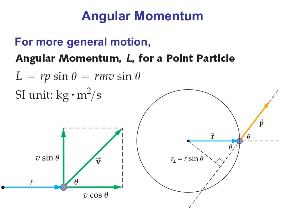Angular Momentum For more general motion,