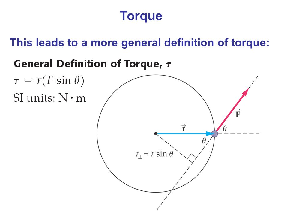Torque This leads to a more general definition of torque: