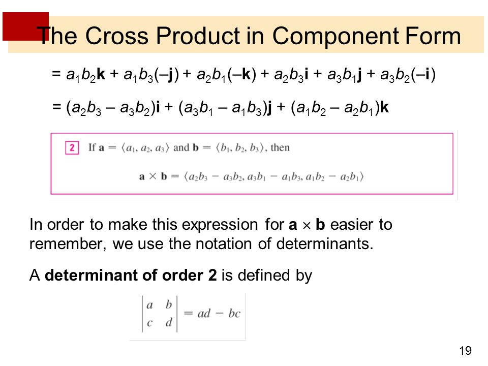 19 The Cross Product in Component Form = a 1 b 2 k + a 1 b 3 (–j) + a 2 b 1 (–k) + a 2 b 3 i + a 3 b 1 j + a 3 b 2 (–i) = (a 2 b 3 – a 3 b 2 )i + (a 3 b 1 – a 1 b 3 )j + (a 1 b 2 – a 2 b 1 )k In order to make this expression for a  b easier to remember, we use the notation of determinants.
