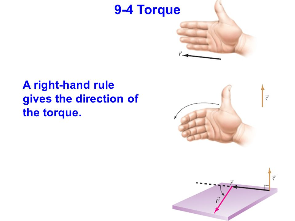 9-4 Torque A right-hand rule gives the direction of the torque.