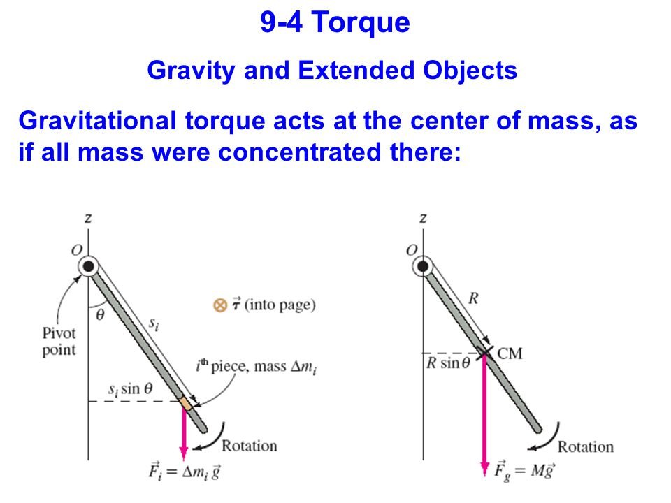 9-4 Torque Gravity and Extended Objects Gravitational torque acts at the center of mass, as if all mass were concentrated there: