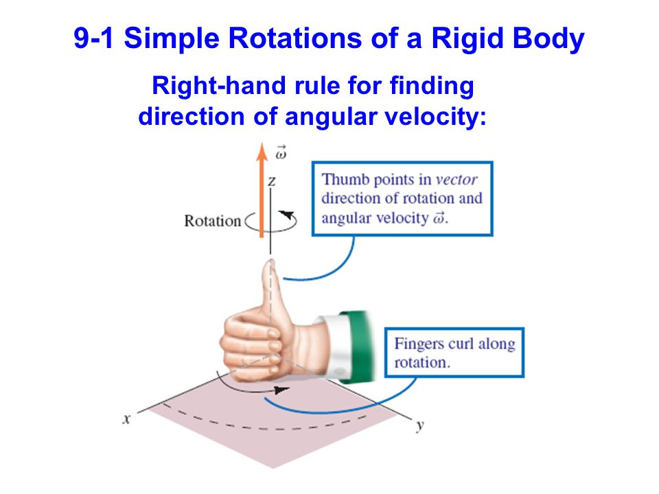 9-1 Simple Rotations of a Rigid Body Right-hand rule for finding direction of angular velocity: