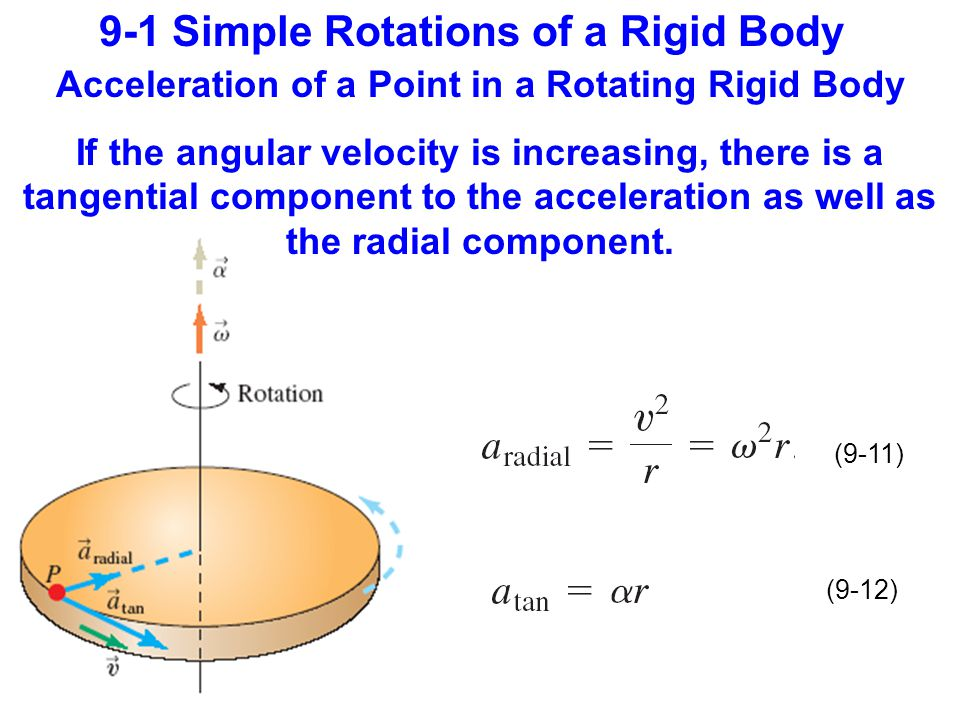 9-1 Simple Rotations of a Rigid Body Acceleration of a Point in a Rotating Rigid Body If the angular velocity is increasing, there is a tangential component to the acceleration as well as the radial component.