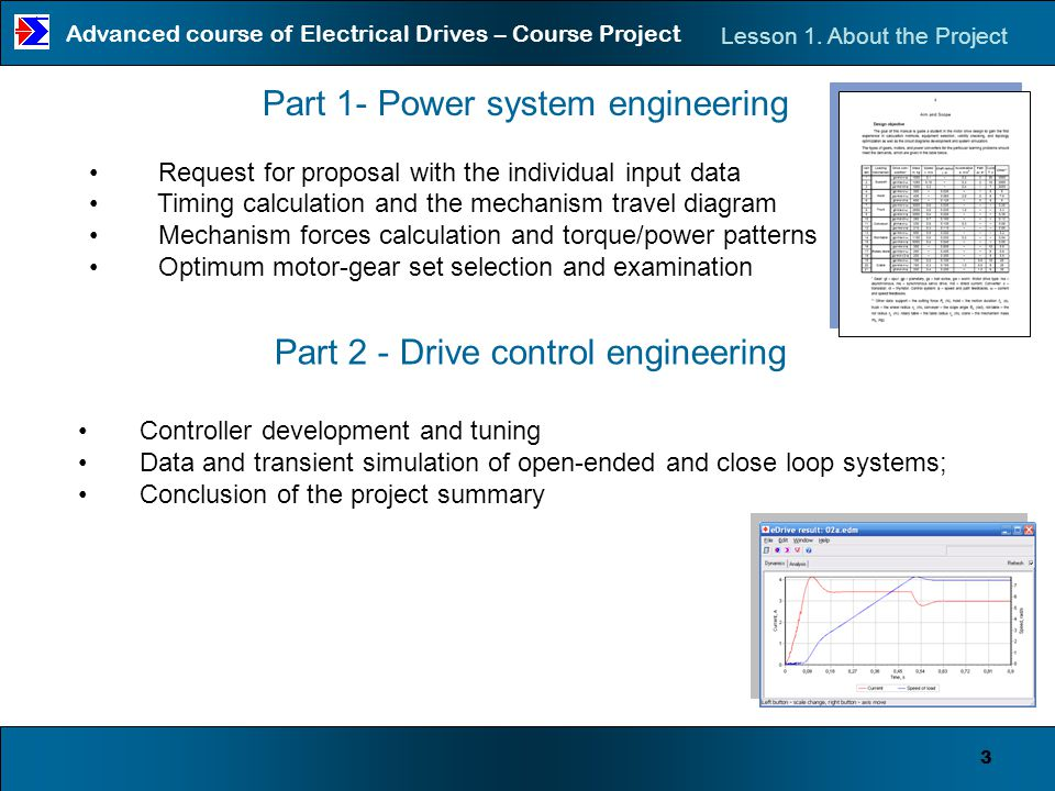 Advanced course of Electrical Drives – Course Project Lesson 1