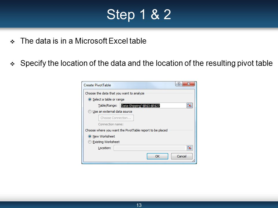 Chapter 6: Pivot Tables Spreadsheet-Based Decision Support Systems