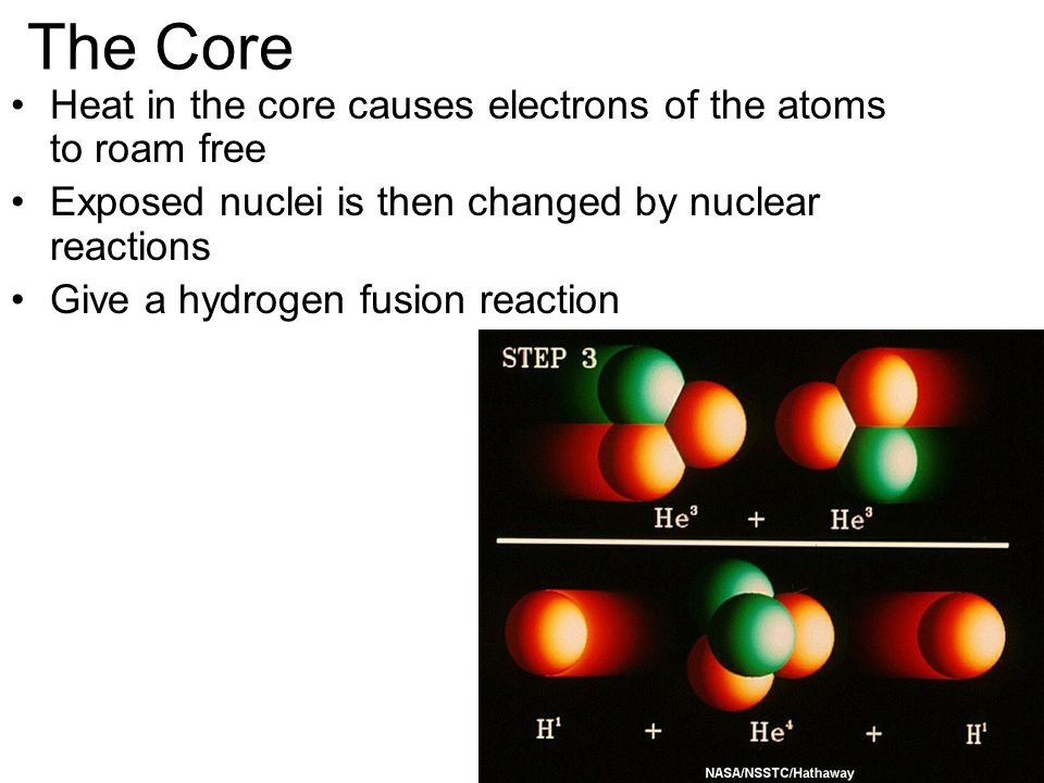 The Core Heat in the core causes electrons of the atoms to roam free Exposed nuclei is then changed by nuclear reactions Give a hydrogen fusion reaction