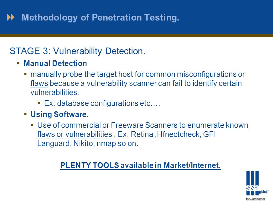 Methodology of Penetration Testing. STAGE 3: Vulnerability Detection.