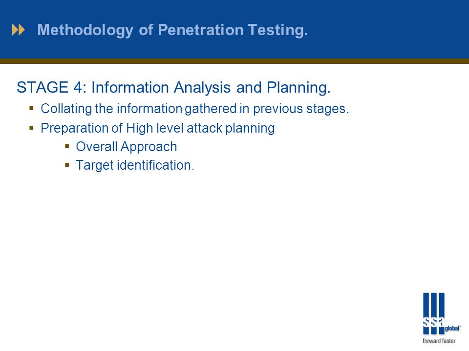 Methodology of Penetration Testing. STAGE 4: Information Analysis and Planning.