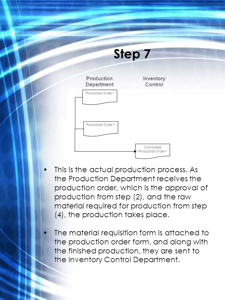 Production Cycle Kevin Ma Steven Radcliff Jie Chen Ernesto Pena