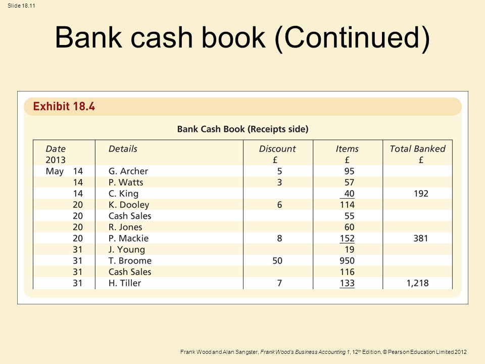 Frank Wood and Alan Sangster, Frank Wood's Business Accounting 1, 12 th Edition, © Pearson Education Limited 2012 Slide Bank cash book (Continued)