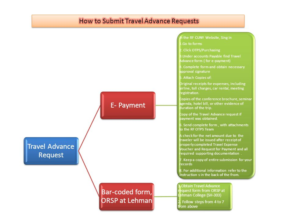 travel advance request e payment in the rf cuny website sing in 1